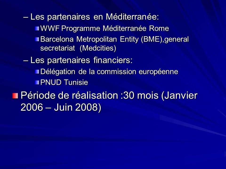 –Les partenaires en Méditerranée: WWF Programme Méditerranée Rome Barcelona Metropolitan Entity (BME),general secretariat (Medcities) –Les partenaires