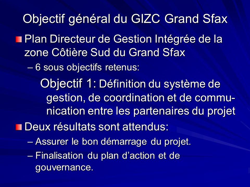 Objectif général du GIZC Grand Sfax Plan Directeur de Gestion Intégrée de la zone Côtière Sud du Grand Sfax –6 sous objectifs retenus: Objectif 1: Déf