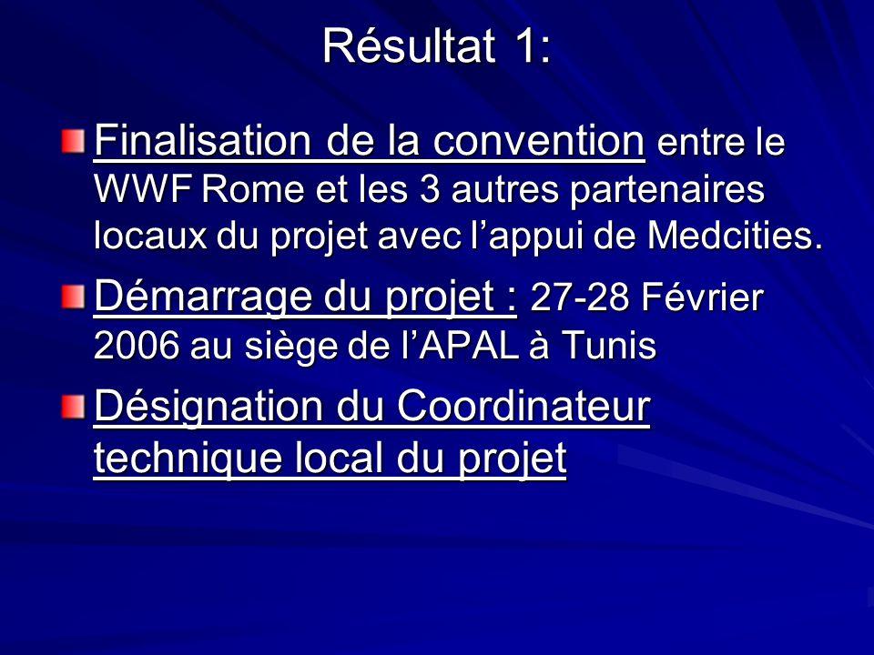 Résultat 1: Finalisation de la convention entre le WWF Rome et les 3 autres partenaires locaux du projet avec lappui de Medcities. Démarrage du projet