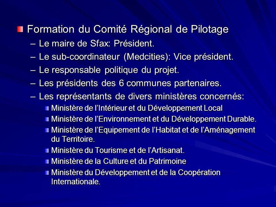 Formation du Comité Régional de Pilotage –Le maire de Sfax: Président. –Le sub-coordinateur (Medcities): Vice président. –Le responsable politique du