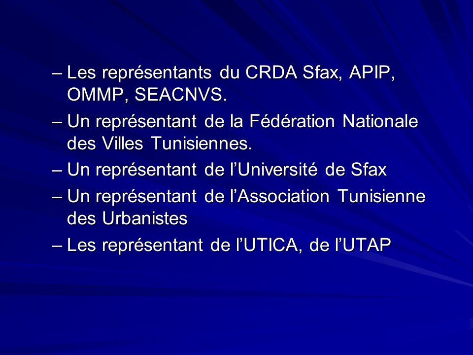 –Les représentants du CRDA Sfax, APIP, OMMP, SEACNVS. –Un représentant de la Fédération Nationale des Villes Tunisiennes. –Un représentant de lUnivers