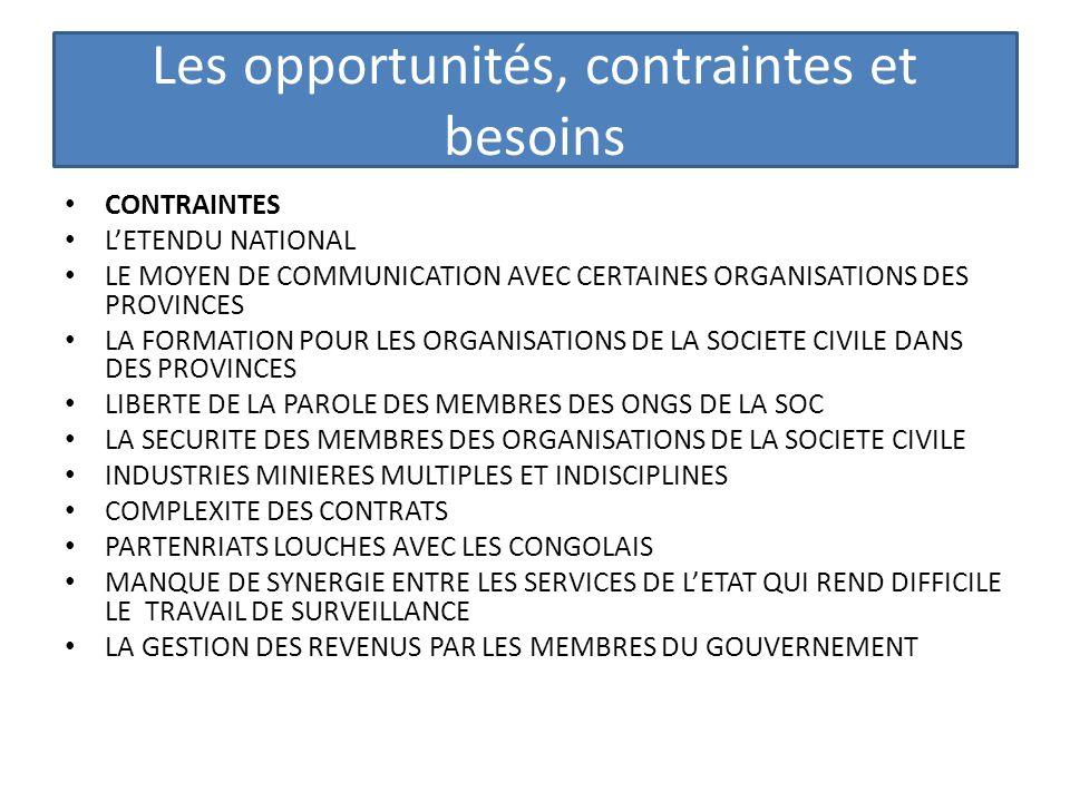 Les opportunités, contraintes et besoins CONTRAINTES LETENDU NATIONAL LE MOYEN DE COMMUNICATION AVEC CERTAINES ORGANISATIONS DES PROVINCES LA FORMATIO