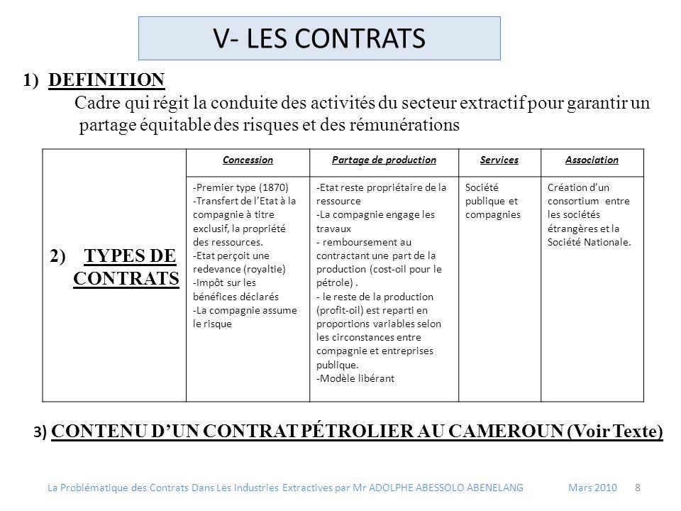 8 1)DEFINITION Cadre qui régit la conduite des activités du secteur extractif pour garantir un partage équitable des risques et des rémunérations 2)TY