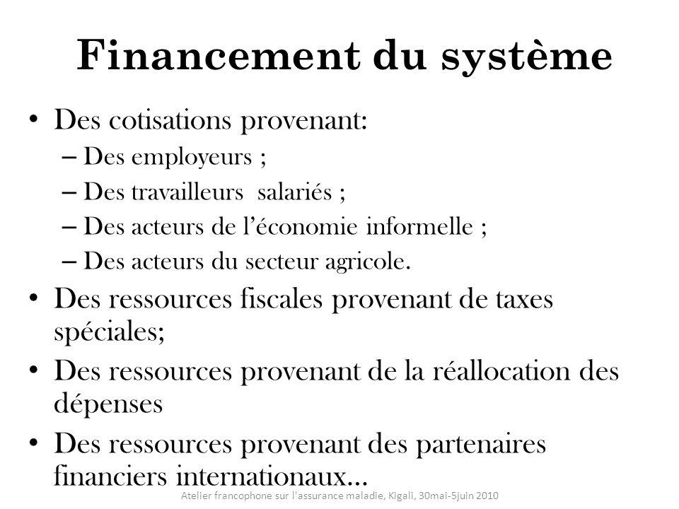 Financement du système Des cotisations provenant: – Des employeurs ; – Des travailleurs salariés ; – Des acteurs de léconomie informelle ; – Des acteu