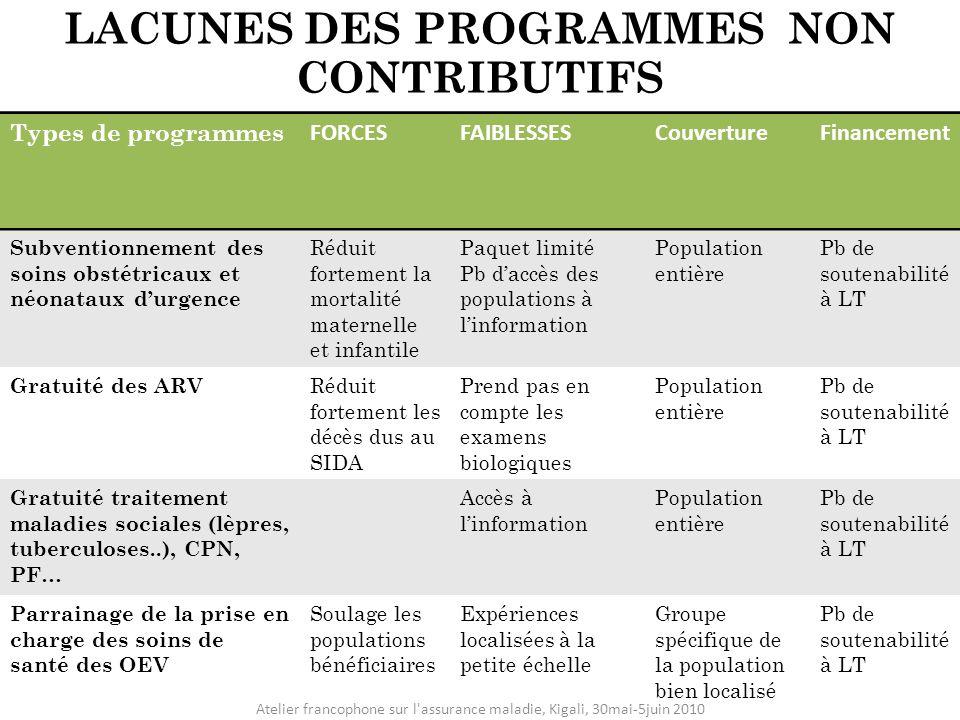 LACUNES DES PROGRAMMES NON CONTRIBUTIFS Types de programmes FORCESFAIBLESSESCouvertureFinancement Subventionnement des soins obstétricaux et néonataux