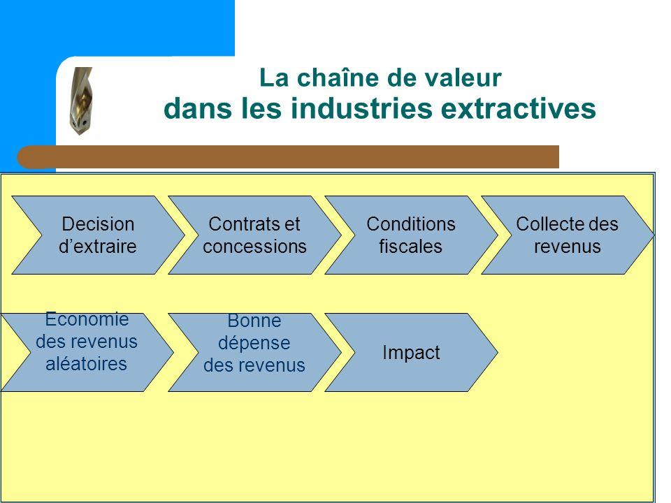 La chaîne de valeur dans les industries extractives Contrats et concessions Decision dextraire Conditions fiscales Collecte des revenus Economie des r