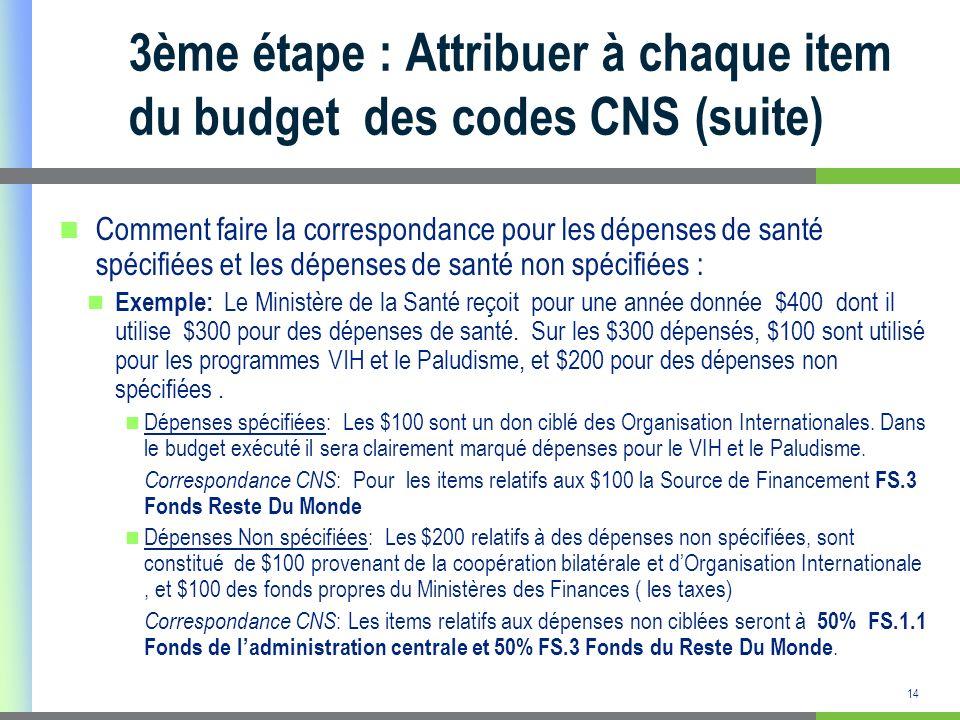 15 3ème étape : Attribuer à chaque item du budget des codes CNS (suite) Conversion des items relatifs aux dépenses de santé non spécifiques en langage CNS