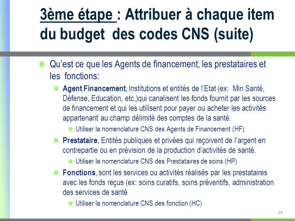 18 3ème étape : Attribuer à chaque item du budget des codes CNS (suite) Exemple : Extrait du budget dadministration, de la gestion des ressources humaines et des soins curatifs de lhôpital central Exercice de groupe: Attribuer à chaque item du budget des codes CNS.