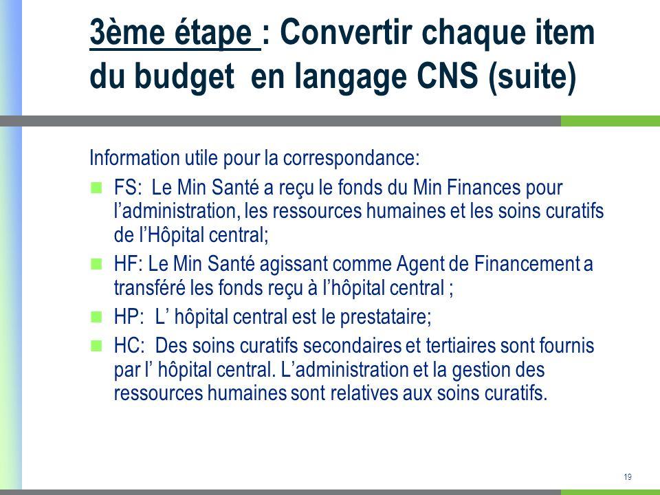 20 3ème étape : Convertir chaque item du budget en langage CNS (suite) Correspondance Budget- CNS :