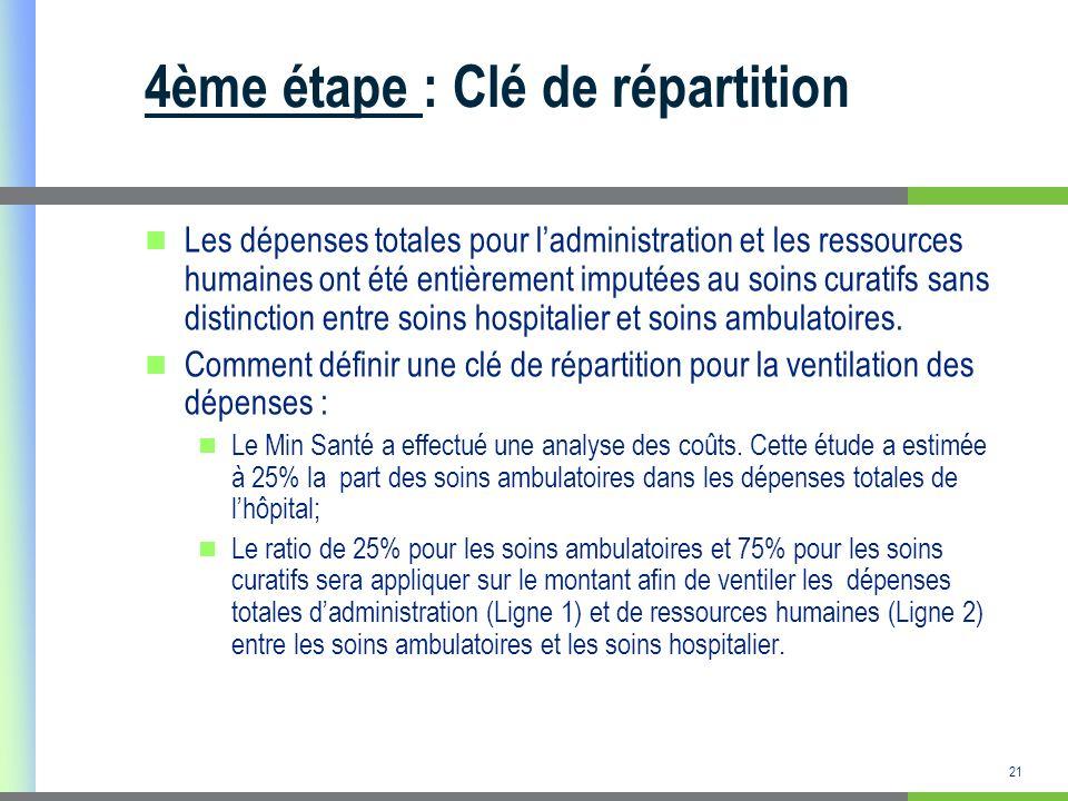 22 4ème étape : Clé de répartition (suite) Application du ratio soins ambulatoires/ soins hospitalier pour ventiler les dépenses totales dadministration et de ressources humaines entre les soins ambulatoires et les soins hospitalier: