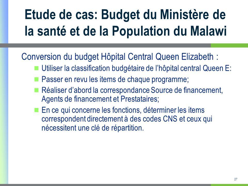 28 Etude de cas: Budget du Ministère de la santé et de la Population du Malawi