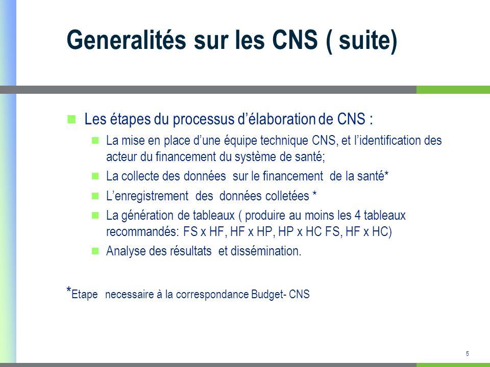 6 Correspondance Classification budgétaire- Nomenclature CNS Quest ce que la correspondance Budget- CNS, et quand est ce quelle doit intervenir dans le processus délaboration des CNS.