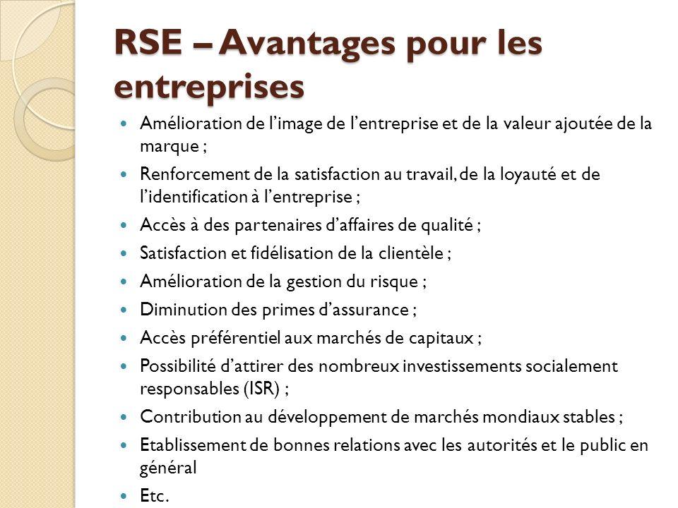 RSE – Avantages pour les entreprises Amélioration de limage de lentreprise et de la valeur ajoutée de la marque ; Renforcement de la satisfaction au t