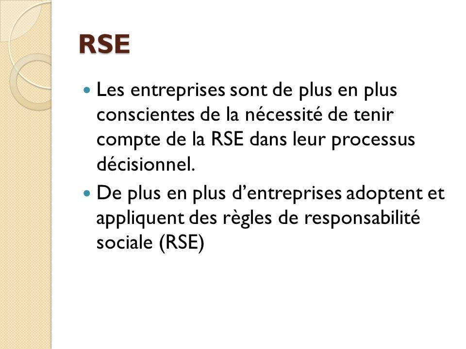 RSE Les entreprises sont de plus en plus conscientes de la nécessité de tenir compte de la RSE dans leur processus décisionnel. De plus en plus dentre