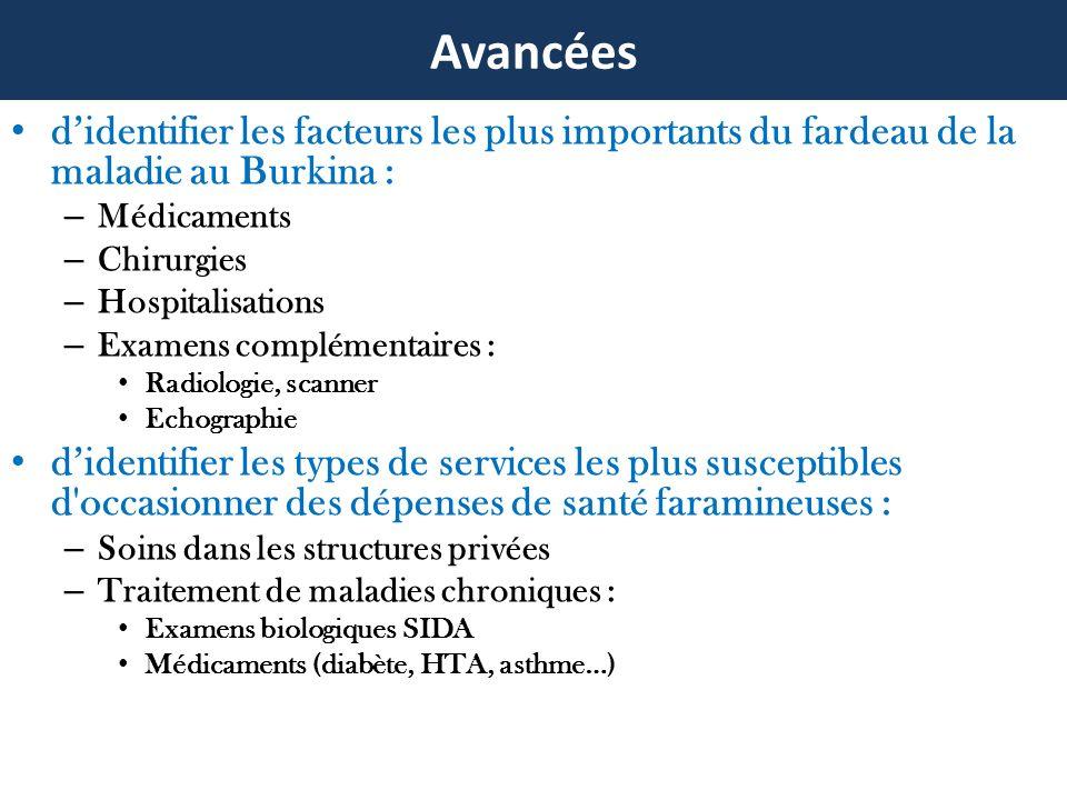 Avancées didentifier les facteurs les plus importants du fardeau de la maladie au Burkina : – Médicaments – Chirurgies – Hospitalisations – Examens co