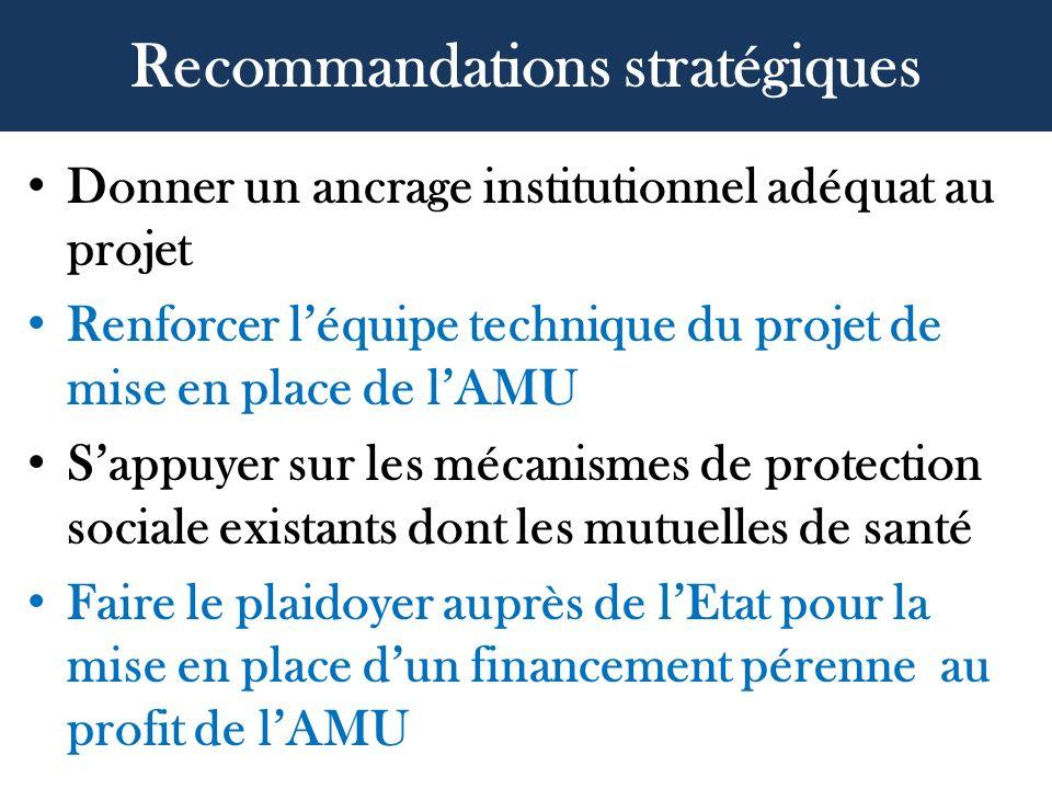 Recommandations stratégiques Donner un ancrage institutionnel adéquat au projet Renforcer léquipe technique du projet de mise en place de lAMU Sappuye