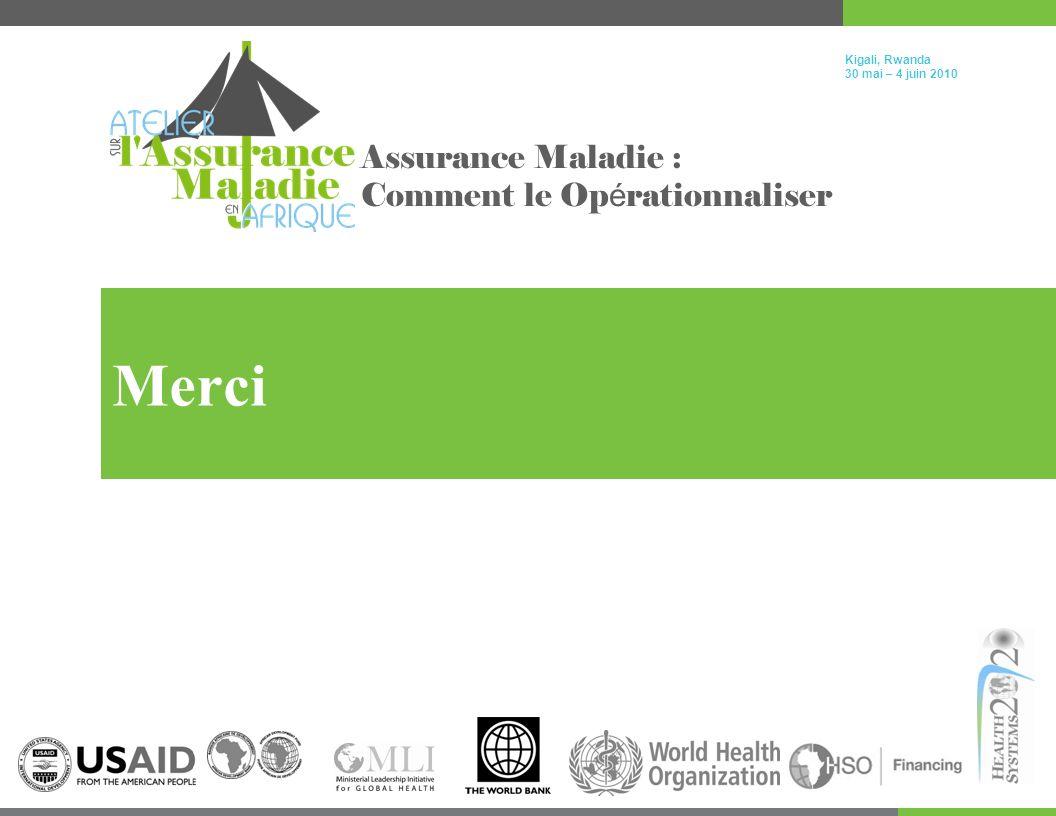 Kigali, Rwanda 30 mai – 4 juin 2010 Assurance Maladie : Comment le Op é rationnaliser Merci