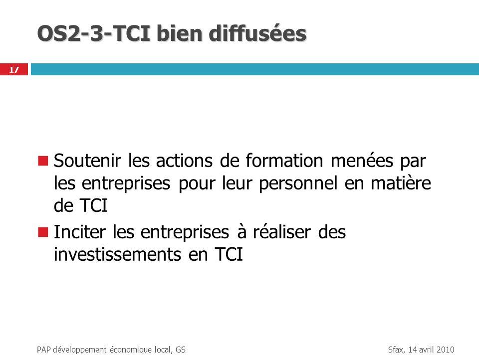 Sfax, 14 avril 2010 PAP développement économique local, GS 17 OS2-3-TCI bien diffusées Soutenir les actions de formation menées par les entreprises po