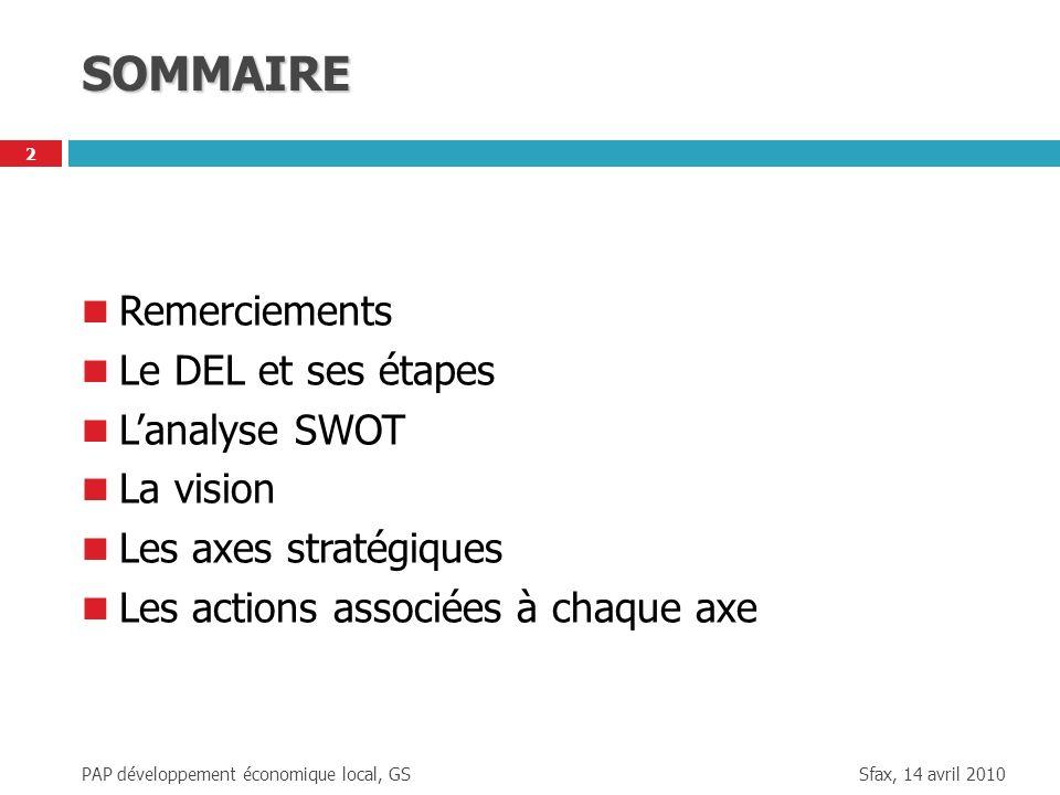 Sfax, 14 avril 2010 PAP développement économique local, GS 2 SOMMAIRE Remerciements Le DEL et ses étapes Lanalyse SWOT La vision Les axes stratégiques