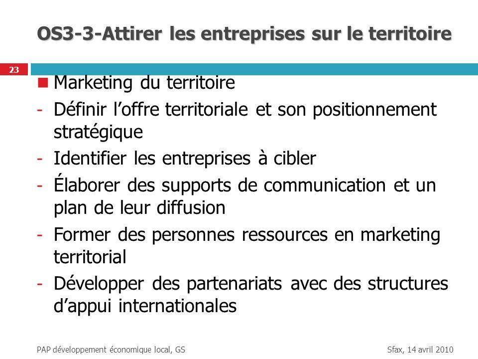 Sfax, 14 avril 2010 PAP développement économique local, GS 23 OS3-3-Attirer les entreprises sur le territoire Marketing du territoire - Définir loffre