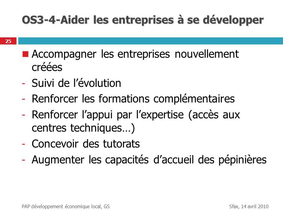 Sfax, 14 avril 2010 PAP développement économique local, GS 25 OS3-4-Aider les entreprises à se développer Accompagner les entreprises nouvellement cré