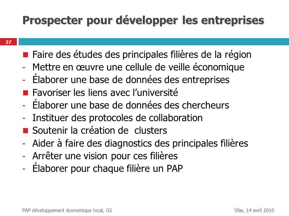 Sfax, 14 avril 2010 PAP développement économique local, GS 27 Prospecter pour développer les entreprises Faire des études des principales filières de