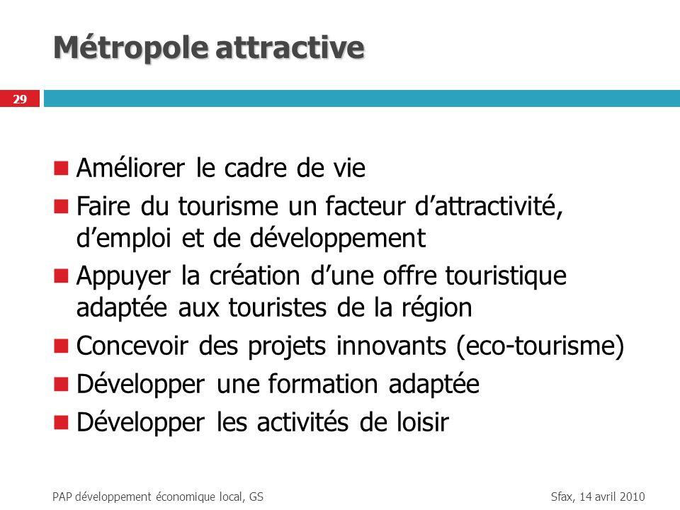 Sfax, 14 avril 2010 PAP développement économique local, GS 29 Métropole attractive Améliorer le cadre de vie Faire du tourisme un facteur dattractivit