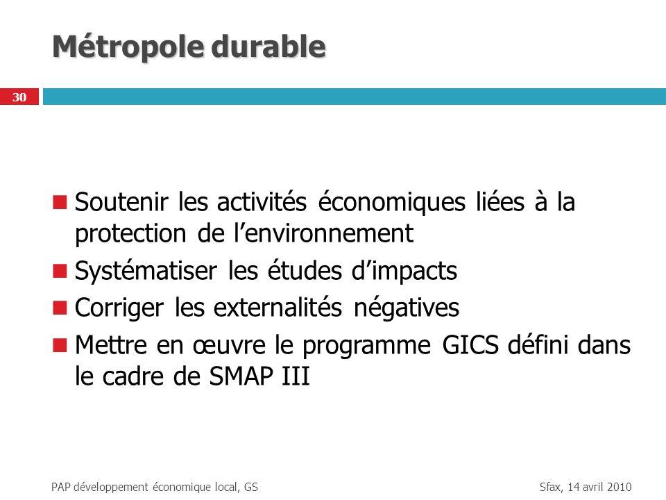 Sfax, 14 avril 2010 PAP développement économique local, GS 30 Métropole durable Soutenir les activités économiques liées à la protection de lenvironne