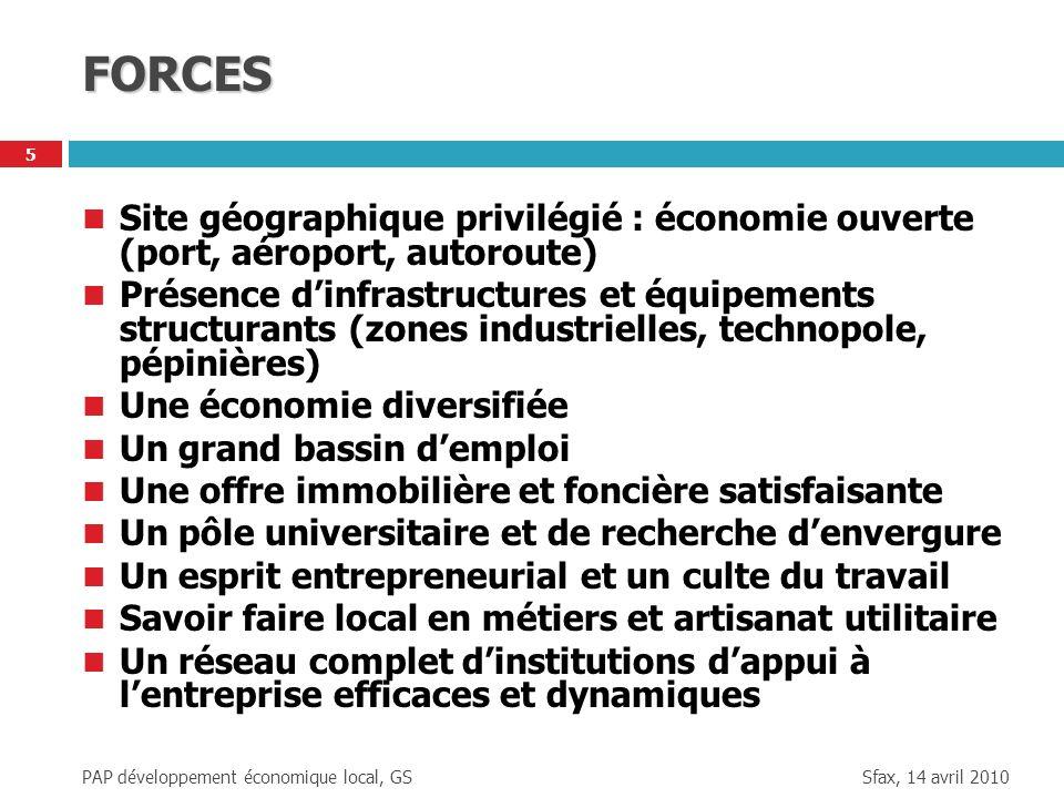 Sfax, 14 avril 2010 PAP développement économique local, GS 5 FORCES Site géographique privilégié : économie ouverte (port, aéroport, autoroute) Présen