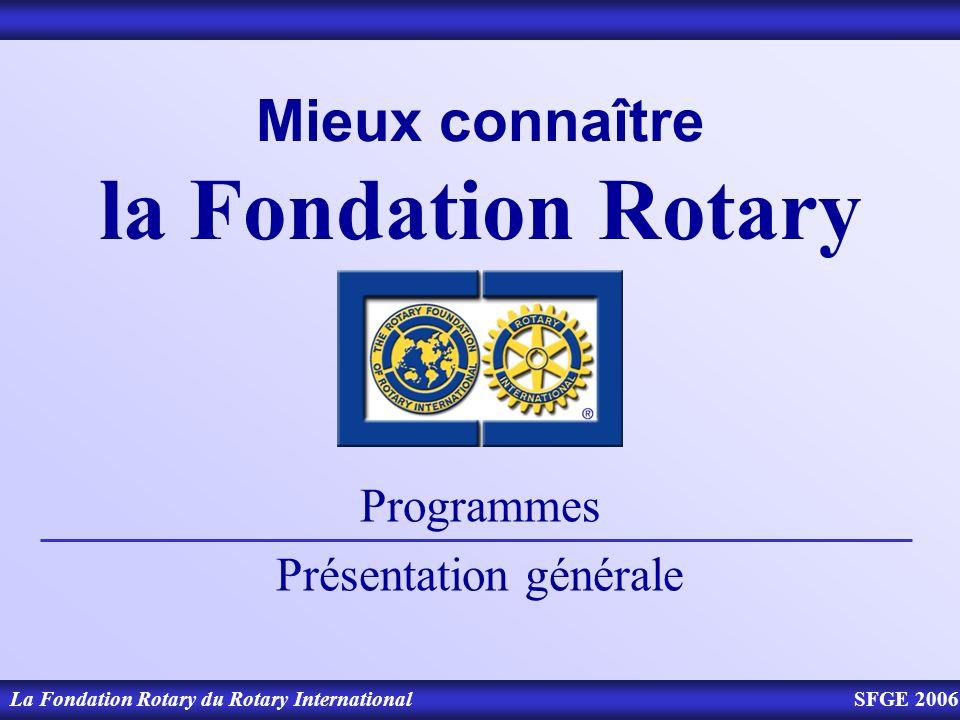 Coordinateur régional de la Fondation Rotary Trois responsabilités principales : –Promotion du soutien financier à la Fondation –Soutien aux programmes de la Fondation –Formation des Rotariens à la Fondation La Fondation Rotary du Rotary InternationalSFGE 2006 [Insert Your Name Here]