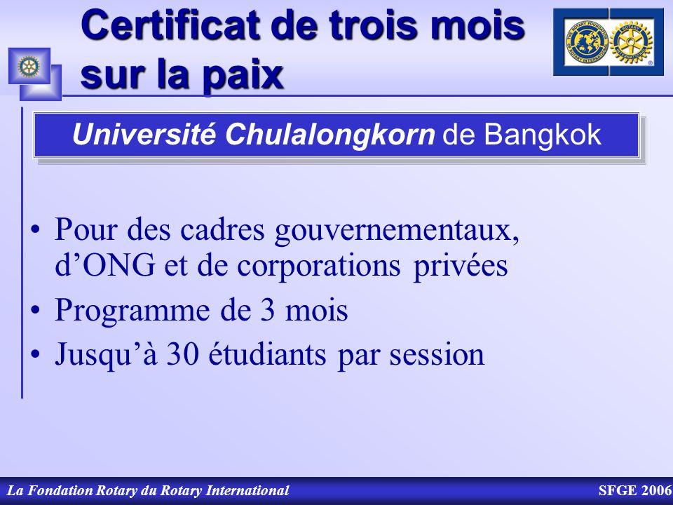 Certificat de trois mois sur la paix Pour des cadres gouvernementaux, dONG et de corporations privées Programme de 3 mois Jusquà 30 étudiants par sess
