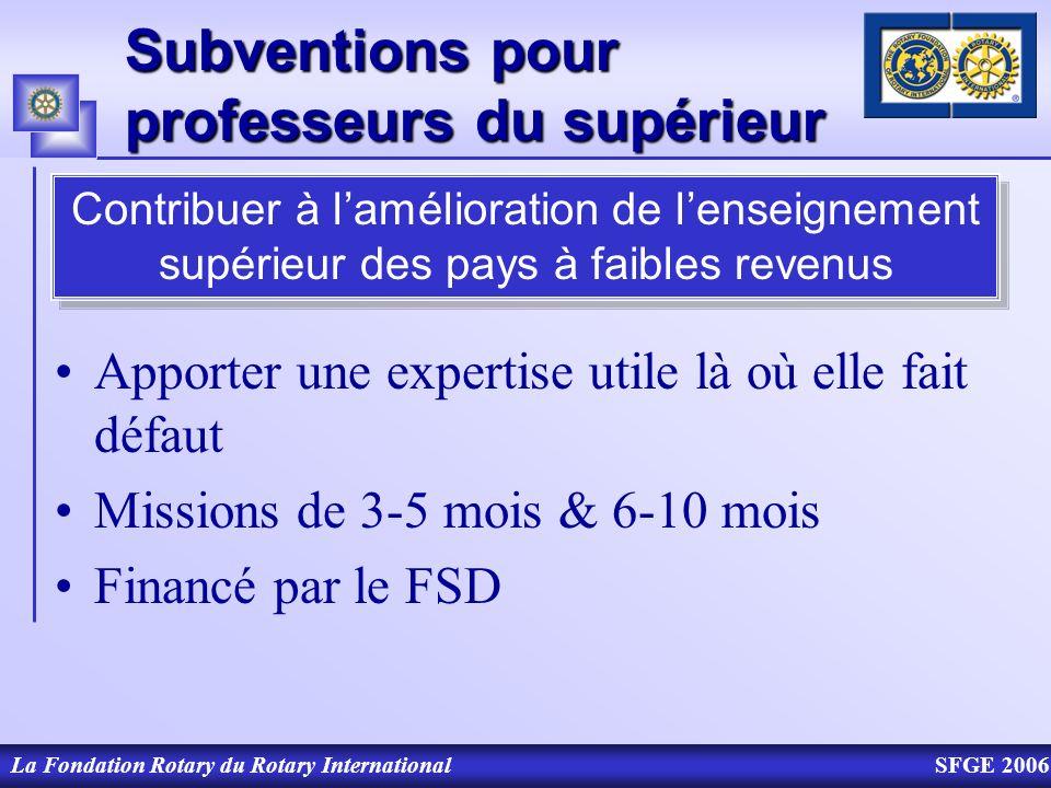 Subventions pour professeurs du supérieur Apporter une expertise utile là où elle fait défaut Missions de 3-5 mois & 6-10 mois Financé par le FSD La F