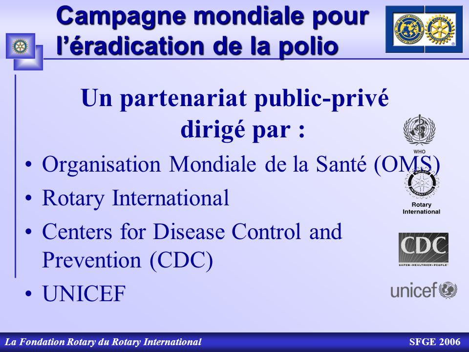 La Fondation Rotary du Rotary InternationalSFGE 2006 Campagne mondiale pour léradication de la polio Un partenariat public-privé dirigé par : Organisa