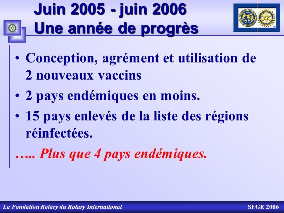 La Fondation Rotary du Rotary InternationalSFGE 2006 Juin 2005 - juin 2006 Une année de progrès Conception, agrément et utilisation de 2 nouveaux vacc