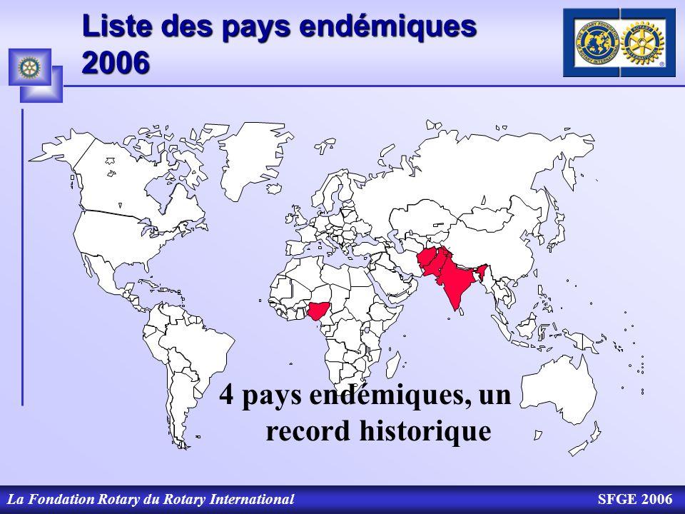 La Fondation Rotary du Rotary InternationalSFGE 2006 Liste des pays endémiques 2006 4 pays endémiques, un record historique