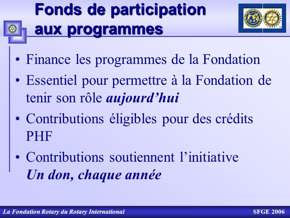 La Fondation Rotary du Rotary InternationalSFGE 2006 Fonds de participation aux programmes Finance les programmes de la Fondation Essentiel pour perme