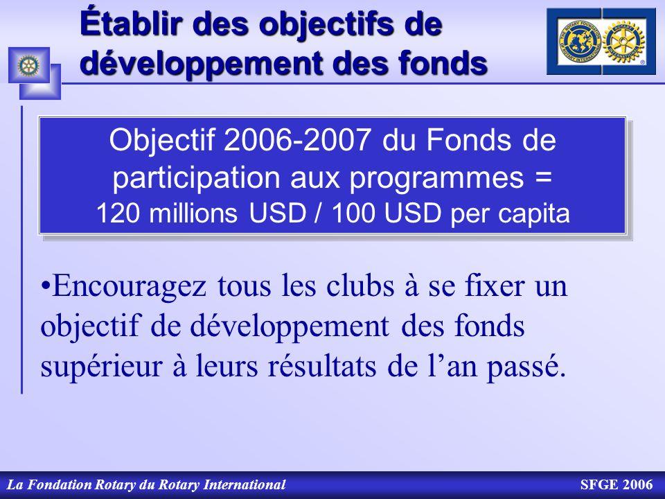 La Fondation Rotary du Rotary InternationalSFGE 2006 Établir des objectifs de développement des fonds Encouragez tous les clubs à se fixer un objectif