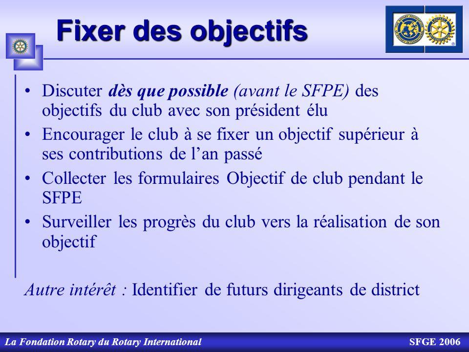 La Fondation Rotary du Rotary InternationalSFGE 2006 Fixer des objectifs Discuter dès que possible (avant le SFPE) des objectifs du club avec son prés