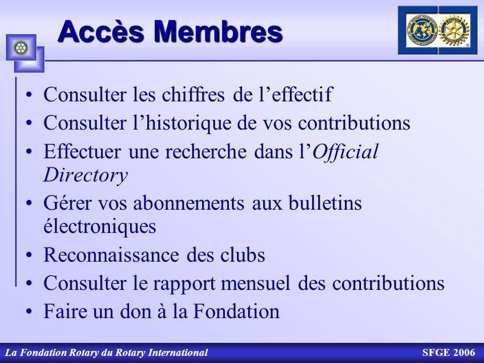 La Fondation Rotary du Rotary InternationalSFGE 2006 Accès Membres Consulter les chiffres de leffectif Consulter lhistorique de vos contributions Effe