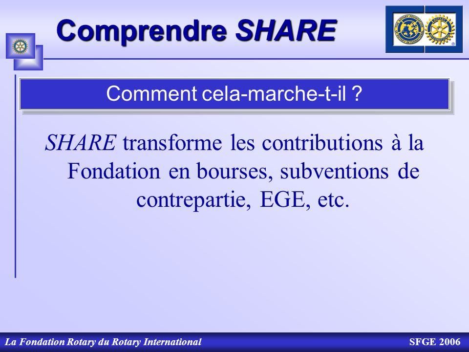 La Fondation Rotary du Rotary InternationalSFGE 2006 Comprendre SHARE Comment cela-marche-t-il ? SHARE transforme les contributions à la Fondation en