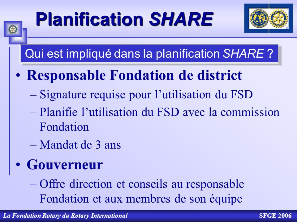 La Fondation Rotary du Rotary InternationalSFGE 2006 Planification SHARE Responsable Fondation de district –Signature requise pour lutilisation du FSD