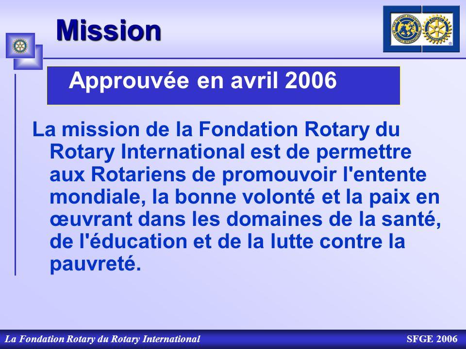 La Fondation Rotary du Rotary InternationalSFGE 2006 Subventions de contrepartie Financement à partir du Fonds mondial –0,50 USD pour chaque dollar en espèces –1 USD pour chaque dollar en provenance du FSD (système SHARE) Demandes acceptées du 1 er juillet au 31 mars Aider les clubs et districts à monter leurs actions humanitaires