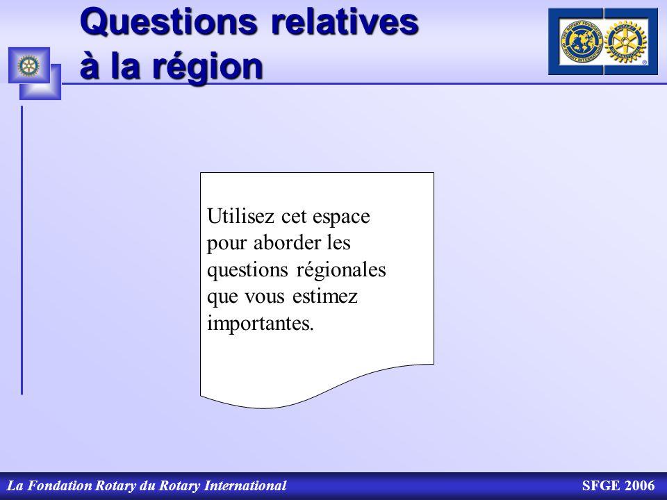 La Fondation Rotary du Rotary InternationalSFGE 2006 Questions relatives à la région Utilisez cet espace pour aborder les questions régionales que vou