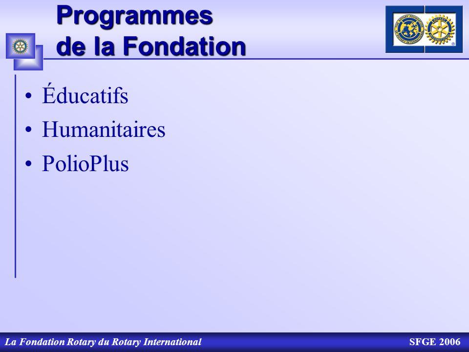 La Fondation Rotary du Rotary InternationalSFGE 2006 Subventions de contrepartie Participation active des Rotariens Répondre à un besoin humanitaire Se conformer aux Modalités des subventions de contrepartie Rapport dû tous les 12 mois Règles principales