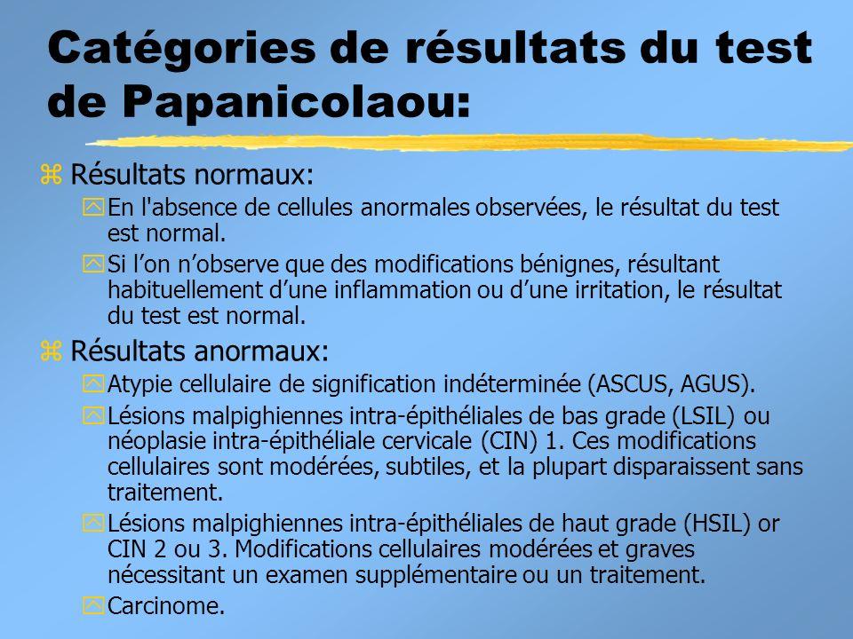 Possibilités de traitement en cas de résultat anormal au test de Papanicolaou: z Pour les femmes présentant des anomalies malpighiennes de bas grade (ASCUS ou LSIL), effectuer des tests de Papanicolaou périodiques jusquà disparition des anomalies ou orienter vers une colposcopie en cas de lésions persistantes.