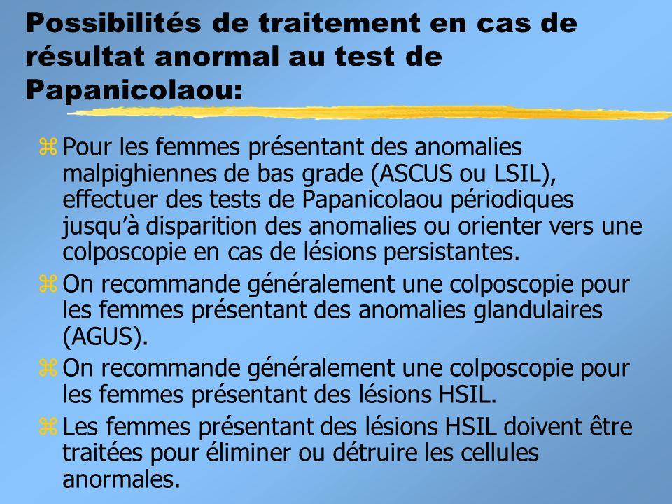 Possibilités de traitement en cas de résultat anormal au test de Papanicolaou: z Pour les femmes présentant des anomalies malpighiennes de bas grade (