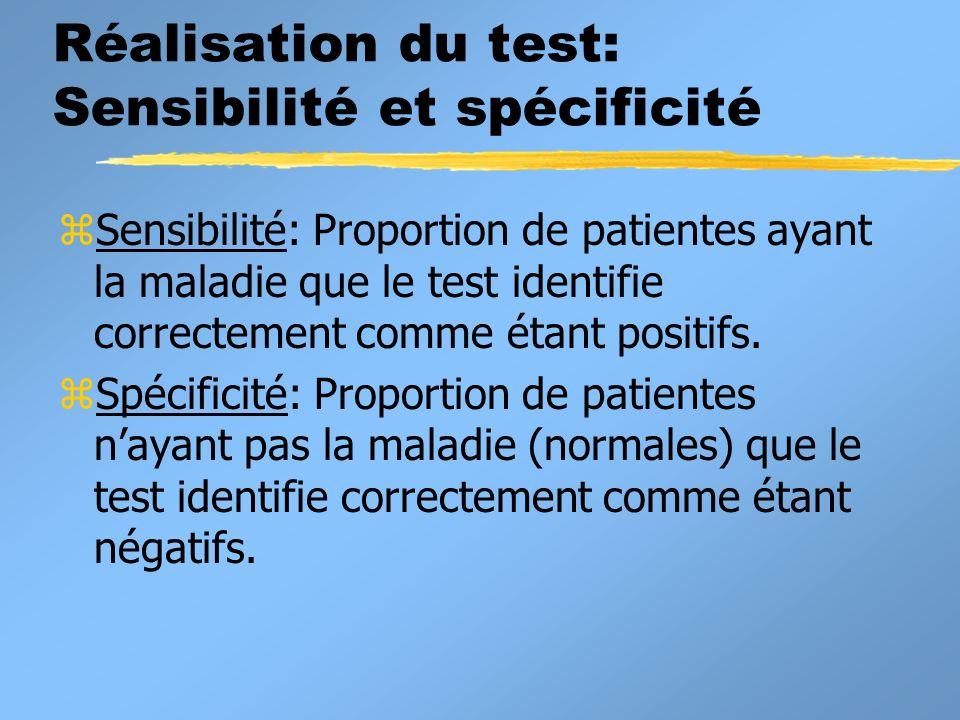Réalisation du test: Sensibilité et spécificité z Sensibilité: Proportion de patientes ayant la maladie que le test identifie correctement comme étant