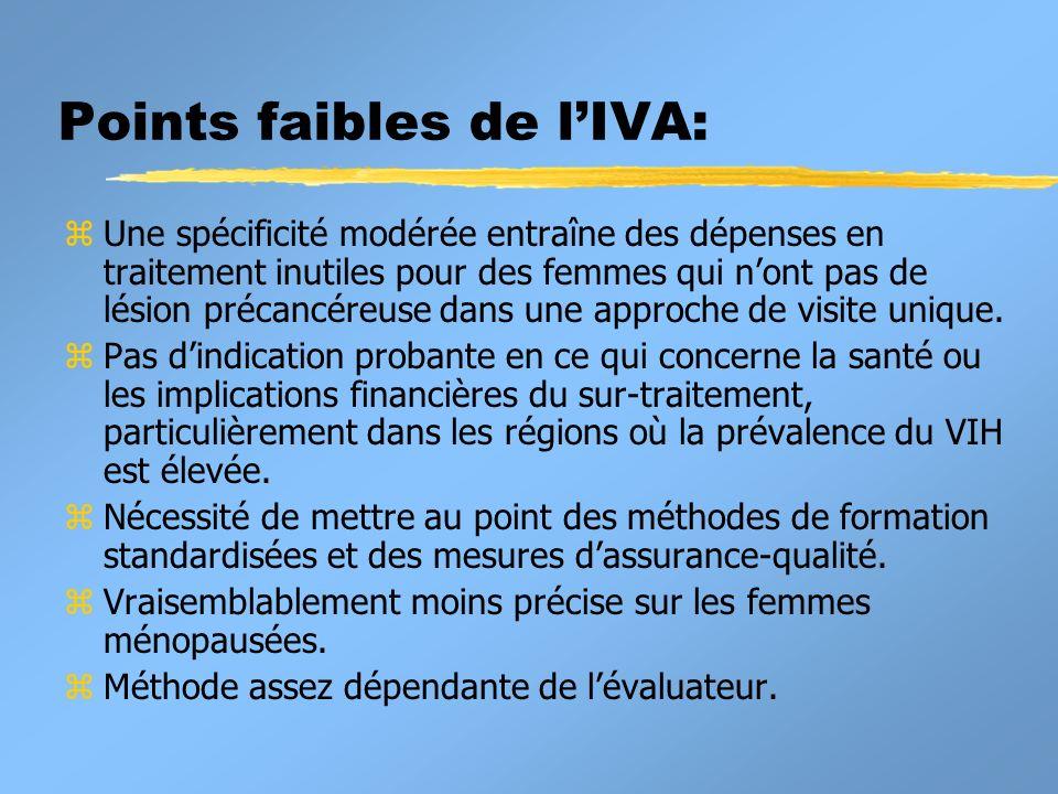 Points faibles de lIVA: zUne spécificité modérée entraîne des dépenses en traitement inutiles pour des femmes qui nont pas de lésion précancéreuse dans une approche de visite unique.