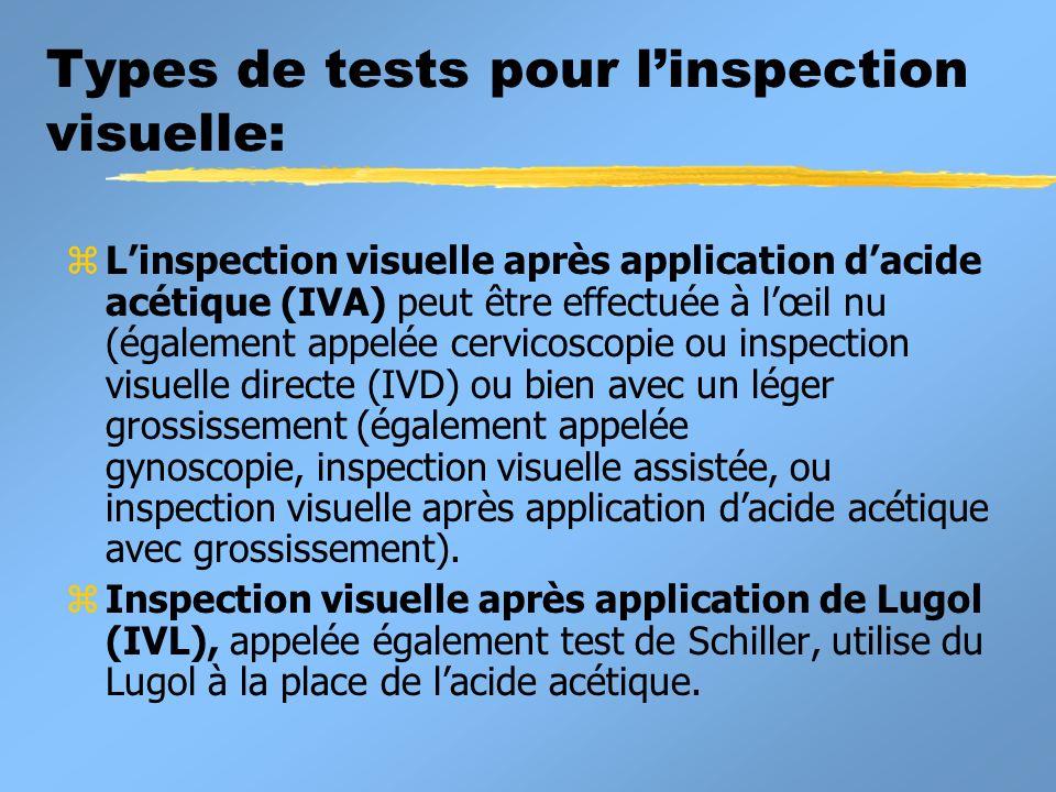 Types de tests pour linspection visuelle: zLinspection visuelle après application dacide acétique (IVA) peut être effectuée à lœil nu (également appelée cervicoscopie ou inspection visuelle directe (IVD) ou bien avec un léger grossissement (également appelée gynoscopie, inspection visuelle assistée, ou inspection visuelle après application dacide acétique avec grossissement).