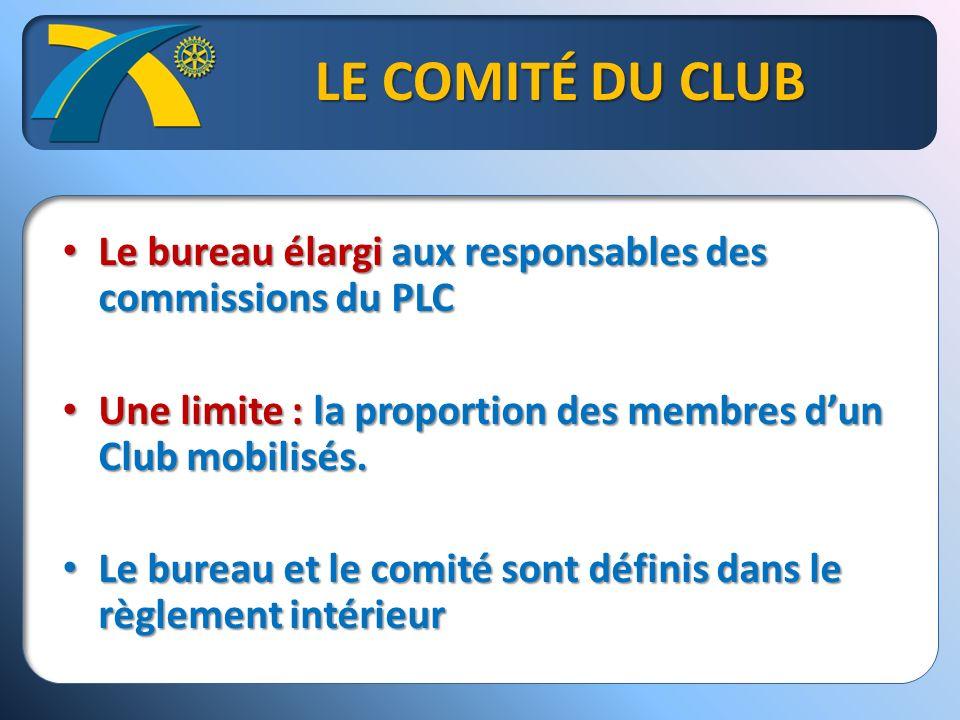 LE COMITÉ DU CLUB Le bureau élargi aux responsables des commissions du PLC Le bureau élargi aux responsables des commissions du PLC Une limite : la proportion des membres dun Club mobilisés.